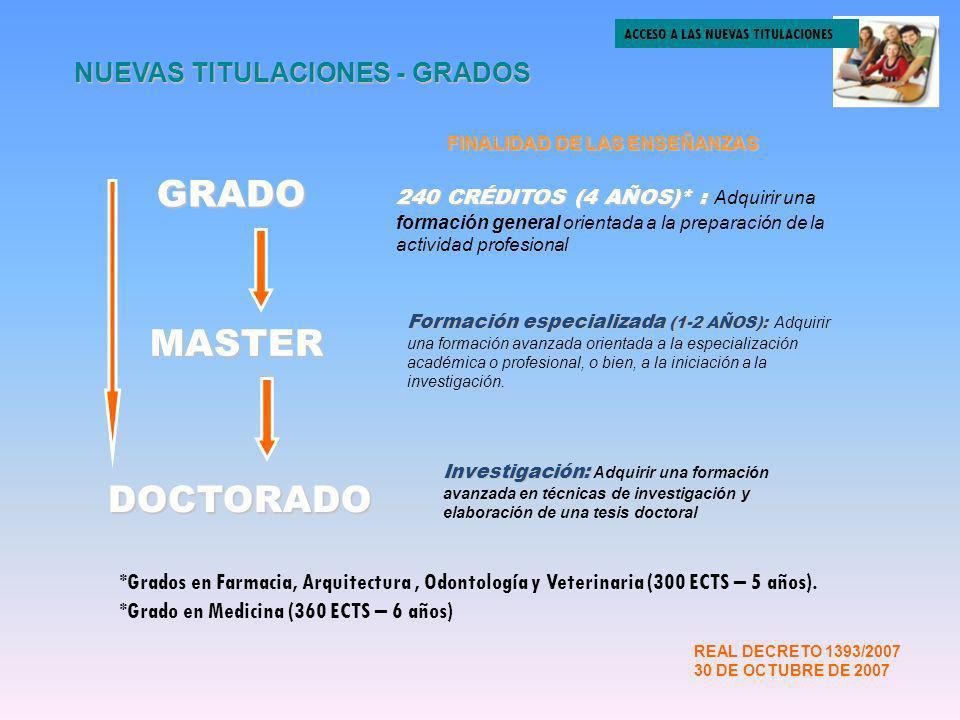 DOCTORADO REAL DECRETO 1393/2007 30 DE OCTUBRE DE 2007 240 CRÉDITOS (4 AÑOS)* : 240 CRÉDITOS (4 AÑOS)* : Adquirir una formación general orientada a la preparación de la actividad profesional Investigación: Investigación: Adquirir una formación avanzada en técnicas de investigación y elaboración de una tesis doctoral Formación especializada (1-2 AÑOS): Formación especializada (1-2 AÑOS): Adquirir una formación avanzada orientada a la especialización académica o profesional, o bien, a la iniciación a la investigación.