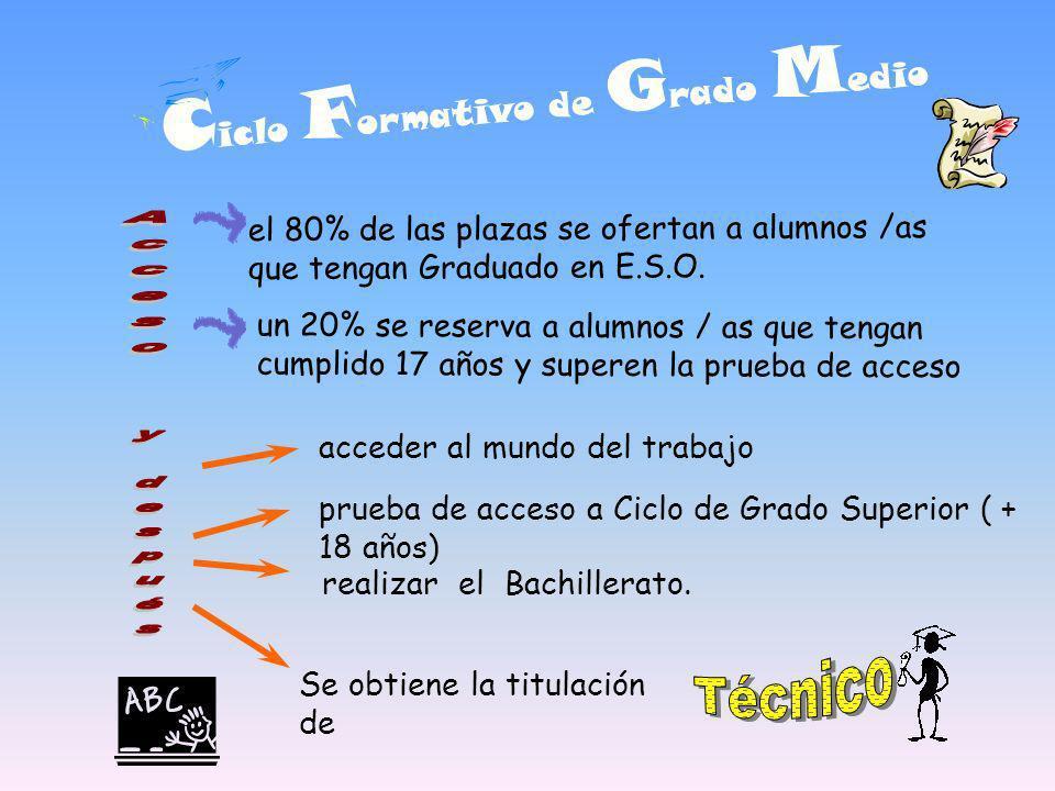 C iclo F ormativo de G rado M edio el 80% de las plazas se ofertan a alumnos /as que tengan Graduado en E.S.O.