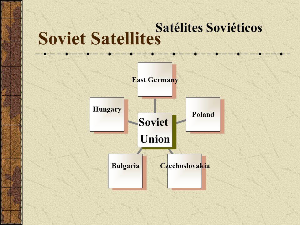 Soviet Satellites Soviet Union East GermanyPoland CzechoslovakiaBulgariaHungary Satélites Soviéticos