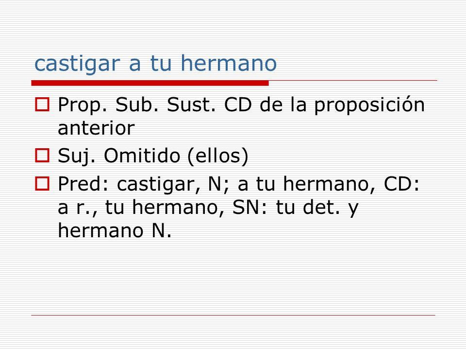 castigar a tu hermano Prop. Sub. Sust. CD de la proposición anterior Suj. Omitido (ellos) Pred: castigar, N; a tu hermano, CD: a r., tu hermano, SN: t