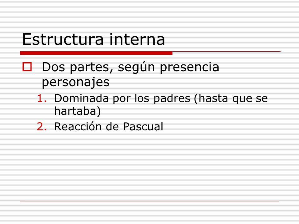 Estructura interna Dos partes, según presencia personajes 1.Dominada por los padres (hasta que se hartaba) 2.Reacción de Pascual
