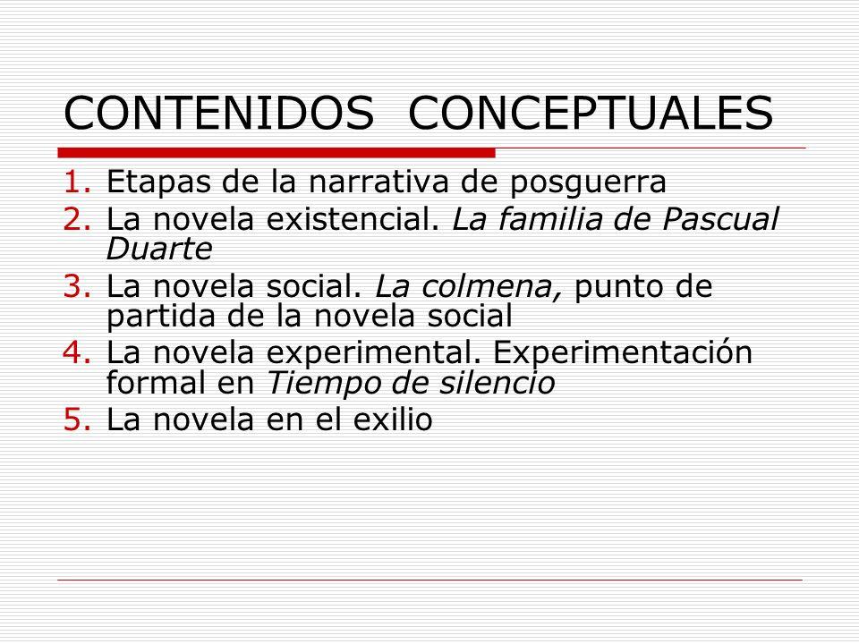 CONTENIDOS CONCEPTUALES 1.Etapas de la narrativa de posguerra 2.La novela existencial. La familia de Pascual Duarte 3.La novela social. La colmena, pu