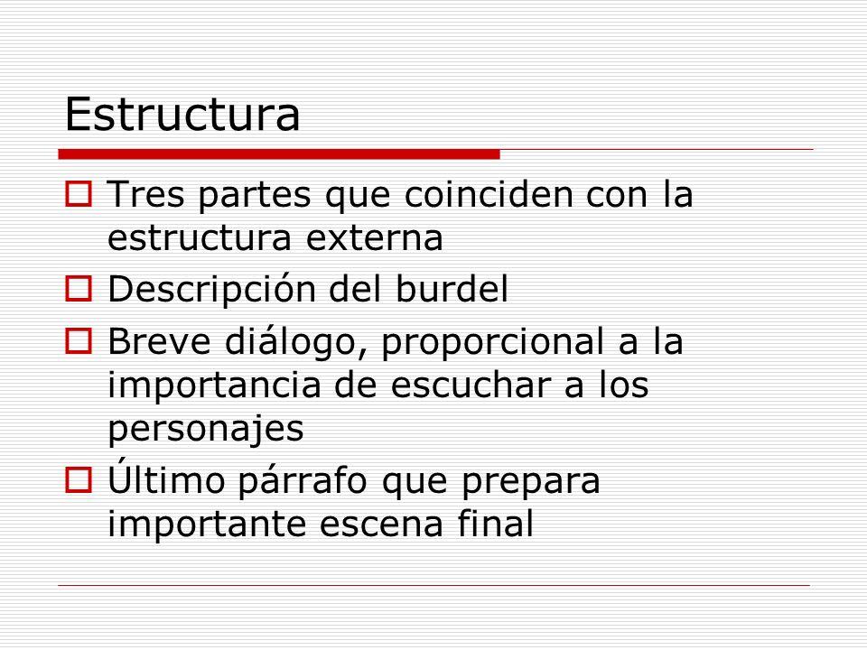 Estructura Tres partes que coinciden con la estructura externa Descripción del burdel Breve diálogo, proporcional a la importancia de escuchar a los p