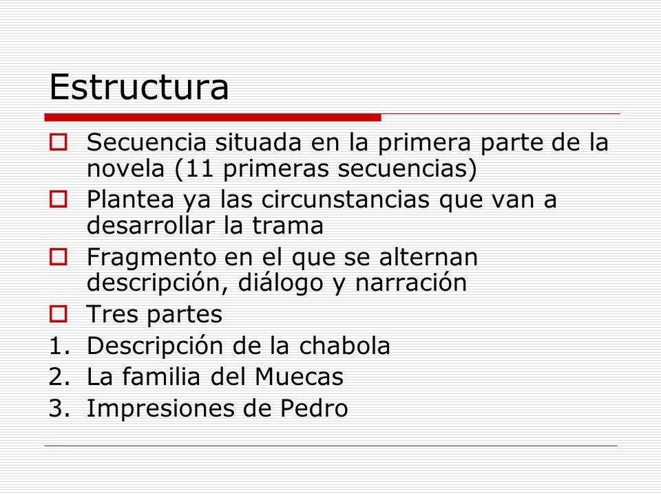 Estructura Secuencia situada en la primera parte de la novela (11 primeras secuencias) Plantea ya las circunstancias que van a desarrollar la trama Fr