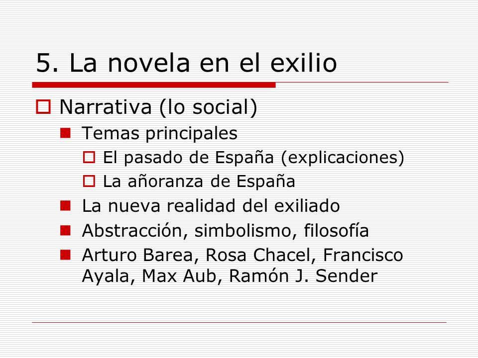 5. La novela en el exilio Narrativa (lo social) Temas principales El pasado de España (explicaciones) La añoranza de España La nueva realidad del exil