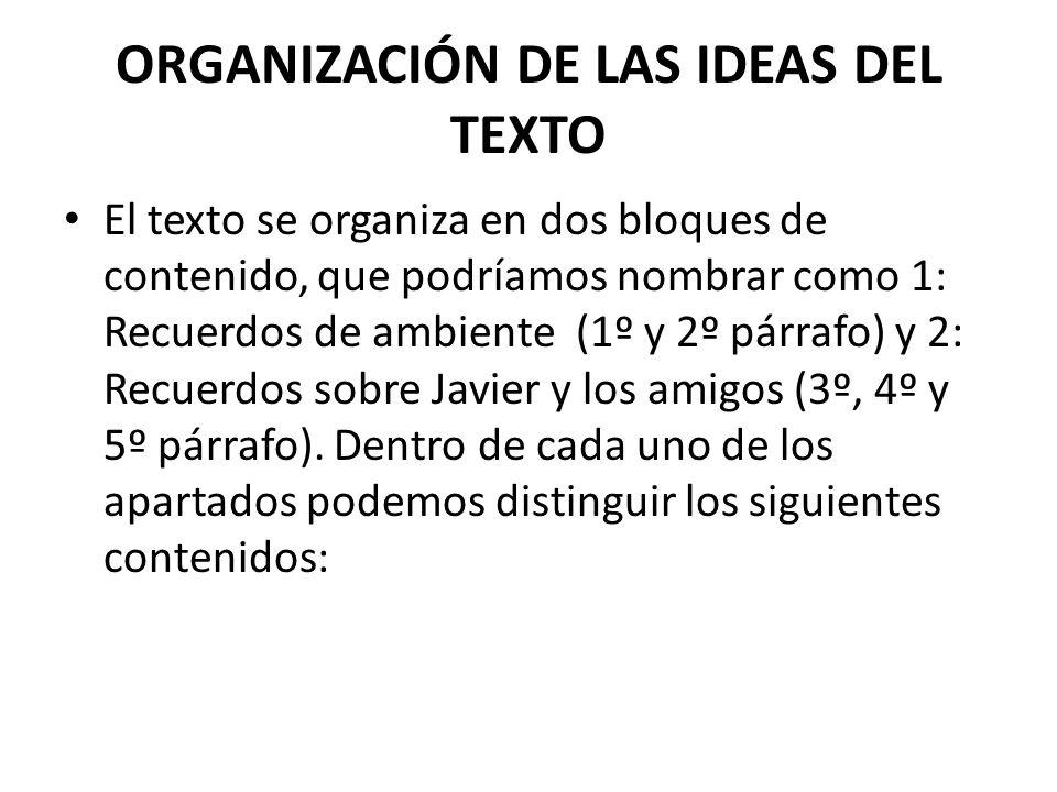 ORGANIZACIÓN DE LAS IDEAS DEL TEXTO El texto se organiza en dos bloques de contenido, que podríamos nombrar como 1: Recuerdos de ambiente (1º y 2º pár