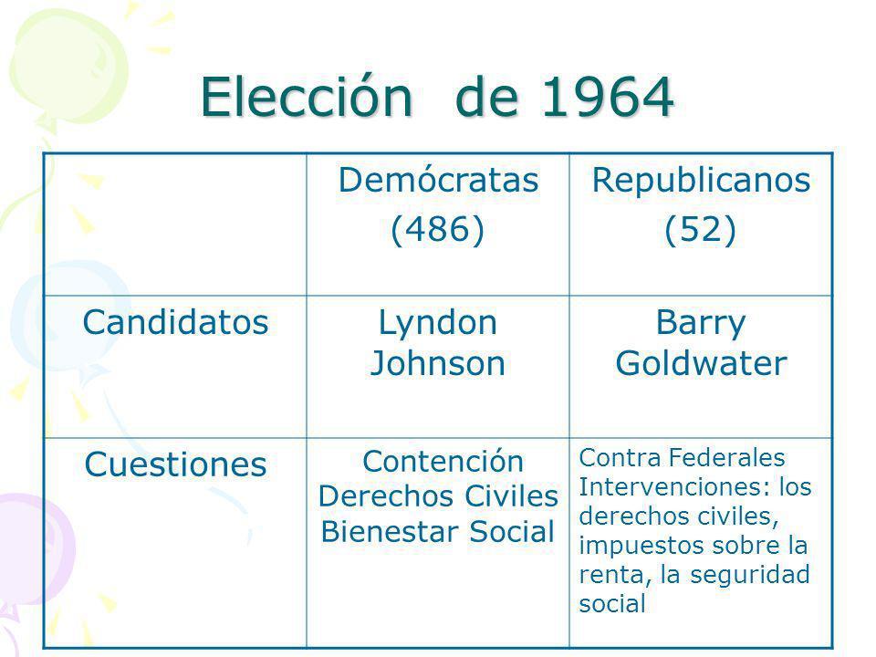 Elección de 1964 Demócratas (486) Republicanos (52) CandidatosLyndon Johnson Barry Goldwater Cuestiones Contención Derechos Civiles Bienestar Social C