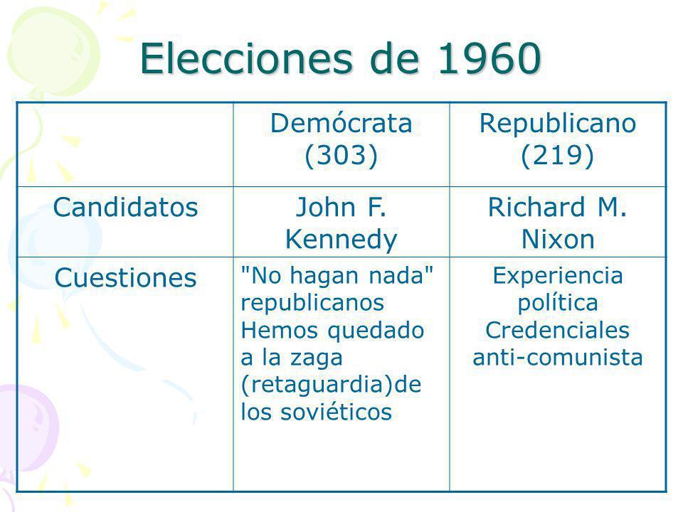 Elecciones de 1960 Demócrata (303) Republicano (219) CandidatosJohn F. Kennedy Richard M. Nixon Cuestiones