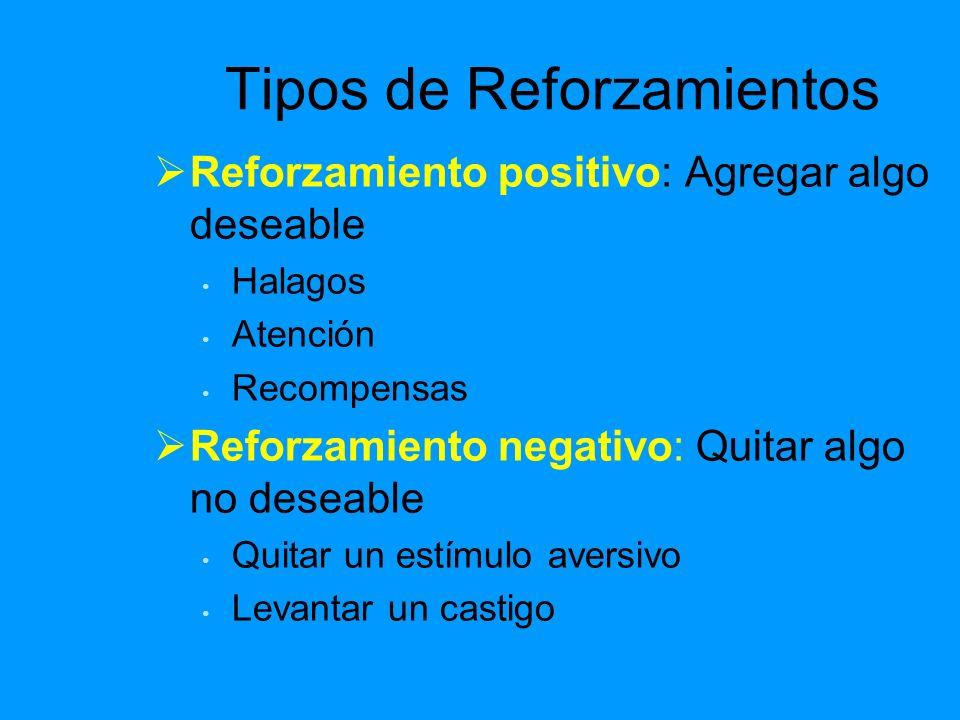 Tipos de Reforzamientos Reforzamiento positivo: Agregar algo deseable Halagos Atención Recompensas Reforzamiento negativo: Quitar algo no deseable Qui