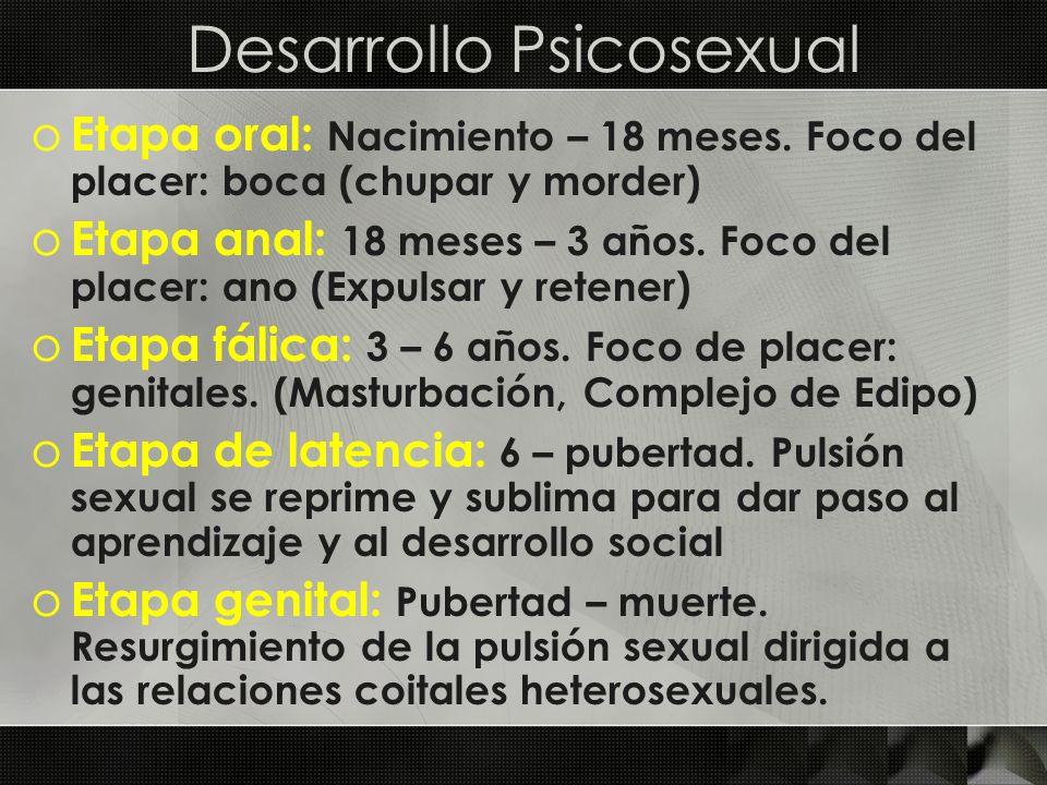 Complejo de Edipo o Objeto de deseo sexual: Madre; Rival: Padre.