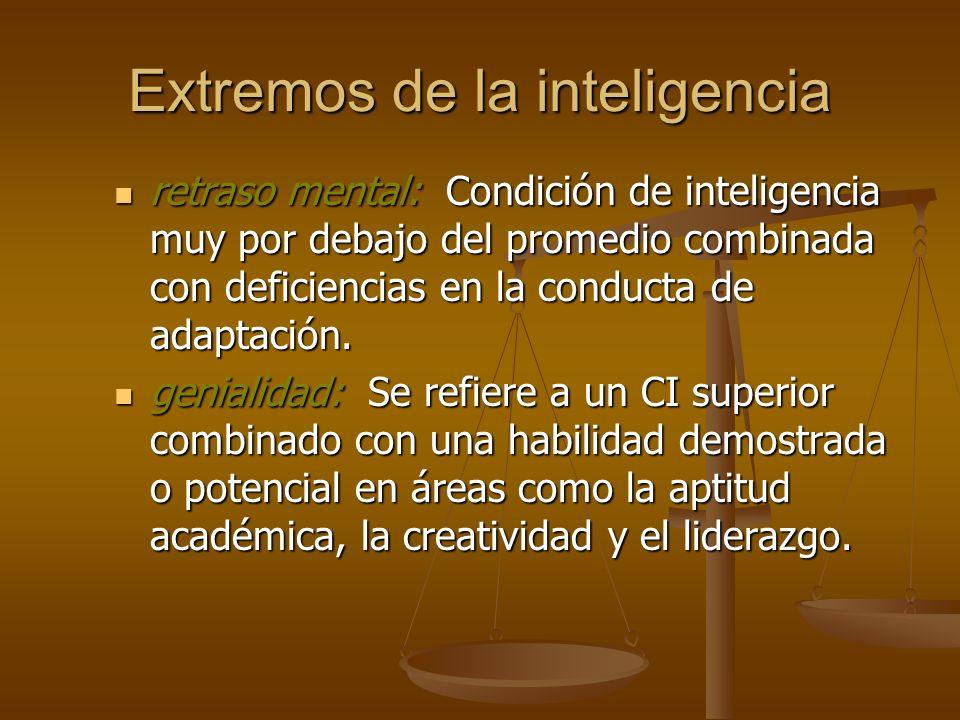 Extremos de la inteligencia retraso mental: Condición de inteligencia muy por debajo del promedio combinada con deficiencias en la conducta de adaptac