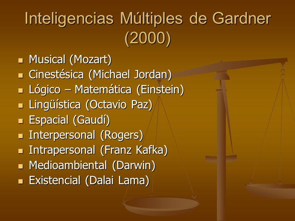 Inteligencias Múltiples de Gardner (2000) Musical (Mozart) Musical (Mozart) Cinestésica (Michael Jordan) Cinestésica (Michael Jordan) Lógico – Matemát