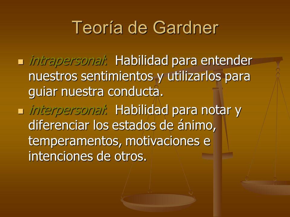Teoría de Gardner intrapersonal: Habilidad para entender nuestros sentimientos y utilizarlos para guiar nuestra conducta. intrapersonal: Habilidad par