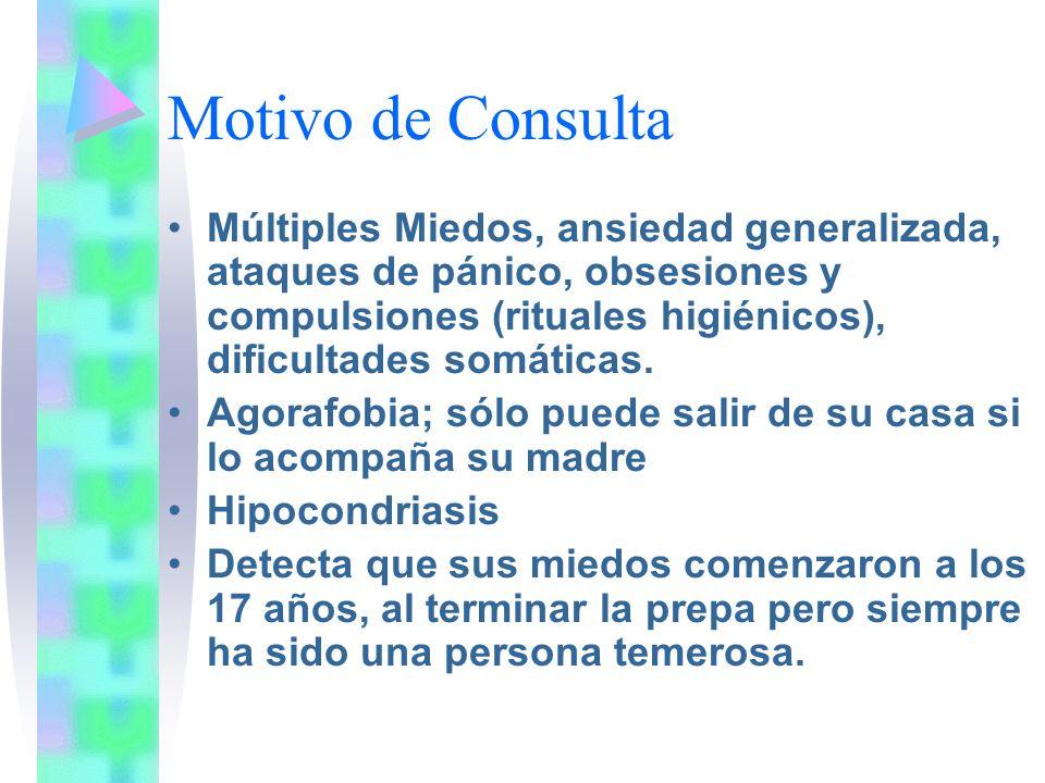 Motivo de Consulta Múltiples Miedos, ansiedad generalizada, ataques de pánico, obsesiones y compulsiones (rituales higiénicos), dificultades somáticas