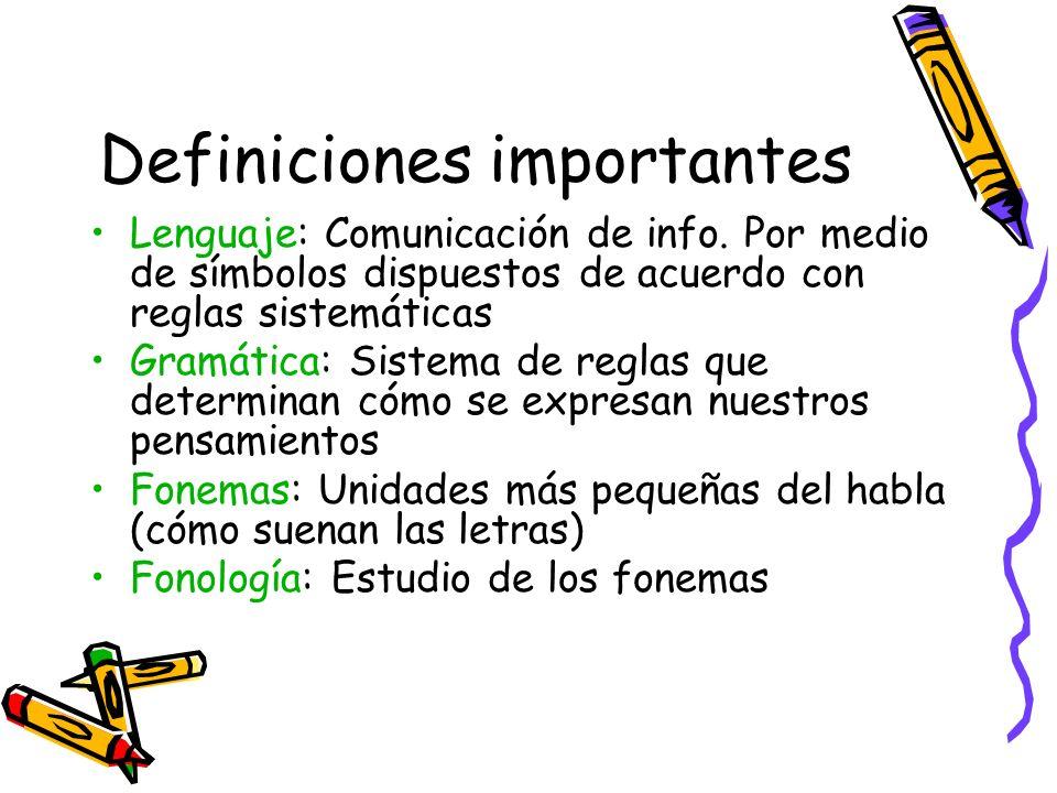 Definiciones importantes Lenguaje: Comunicación de info. Por medio de símbolos dispuestos de acuerdo con reglas sistemáticas Gramática: Sistema de reg