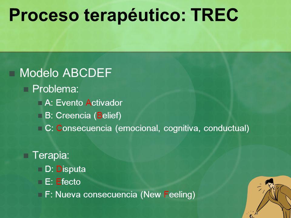 Proceso terapéutico: TREC Modelo ABCDEF Problema: A: Evento Activador B: Creencia (Belief) C: Consecuencia (emocional, cognitiva, conductual) Terapia: