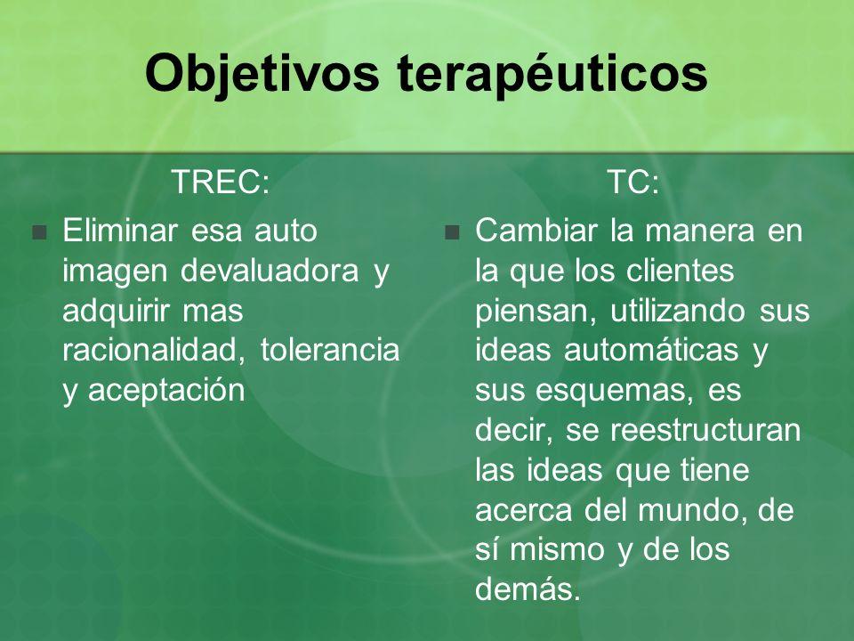 Objetivos terapéuticos TREC: Eliminar esa auto imagen devaluadora y adquirir mas racionalidad, tolerancia y aceptación TC: Cambiar la manera en la que
