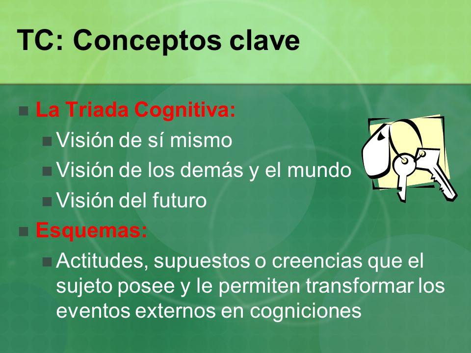 TC: Conceptos clave La Triada Cognitiva: Visión de sí mismo Visión de los demás y el mundo Visión del futuro Esquemas: Actitudes, supuestos o creencia