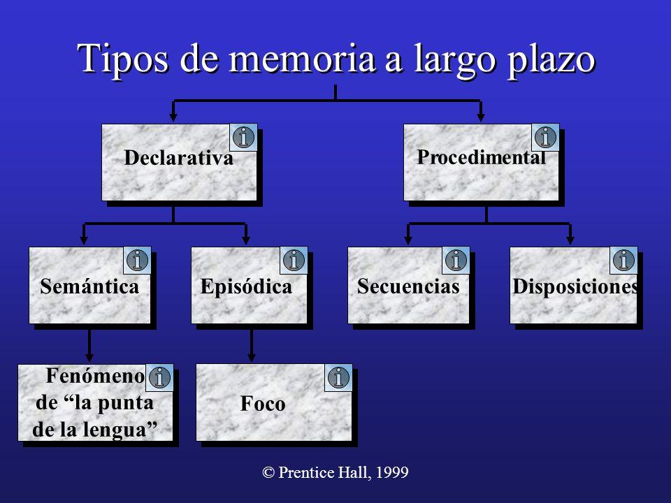 © Prentice Hall, 1999 Tipos de memoria a largo plazo Declarativa Procedimental SemánticaEpisódica Fenómeno de la punta de la lengua Foco Secuencias Di