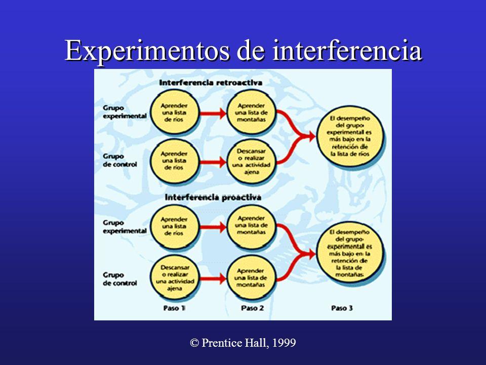 © Prentice Hall, 1999 Experimentos de interferencia