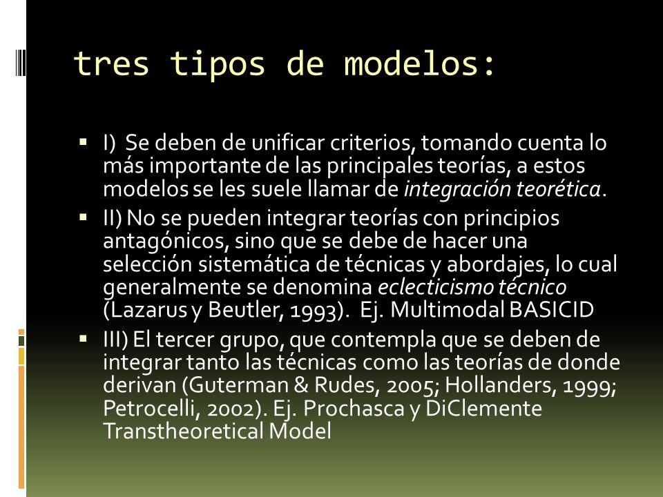 tres tipos de modelos: I) Se deben de unificar criterios, tomando cuenta lo más importante de las principales teorías, a estos modelos se les suele llamar de integración teorética.