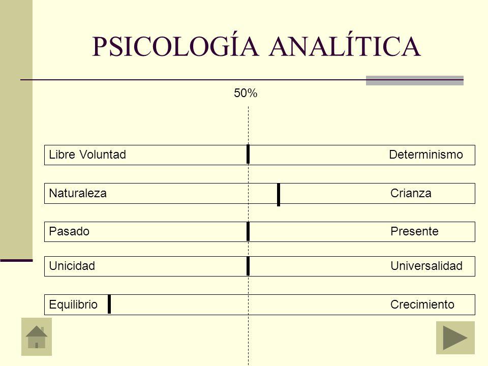 psicoudla06@gmail.com Clave: psicologia