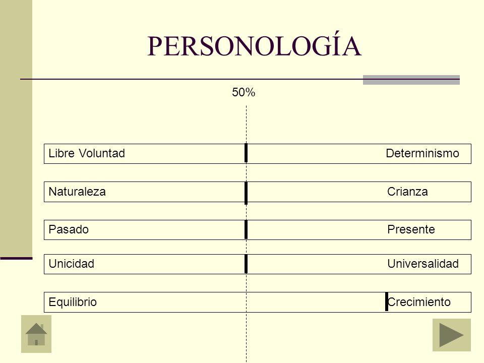 SIMILITUDES CON FREUD JUNG: Yo / Yo.Ello / Sombra.