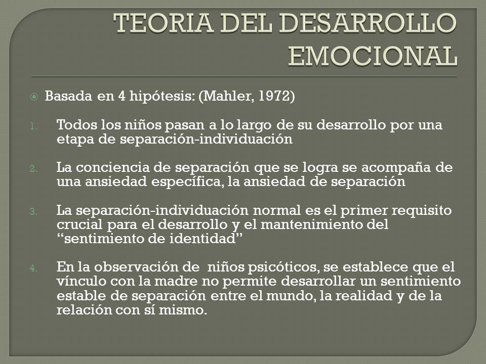 (Mahler, 1977) 1.