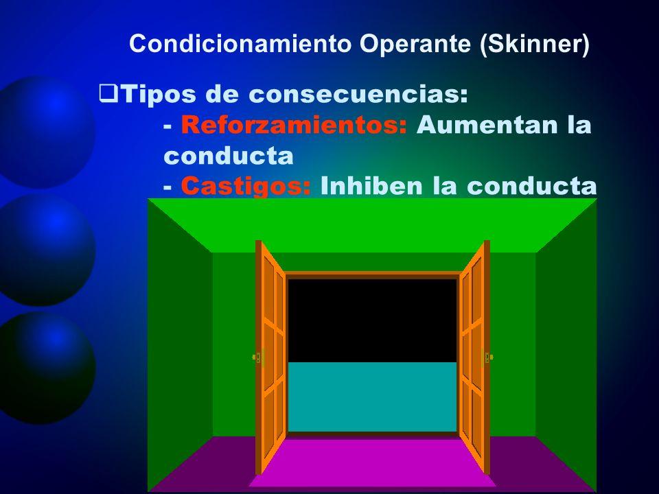 Tipos de consecuencias: - Reforzamientos: Aumentan la conducta - Castigos: Inhiben la conducta Condicionamiento Operante (Skinner)