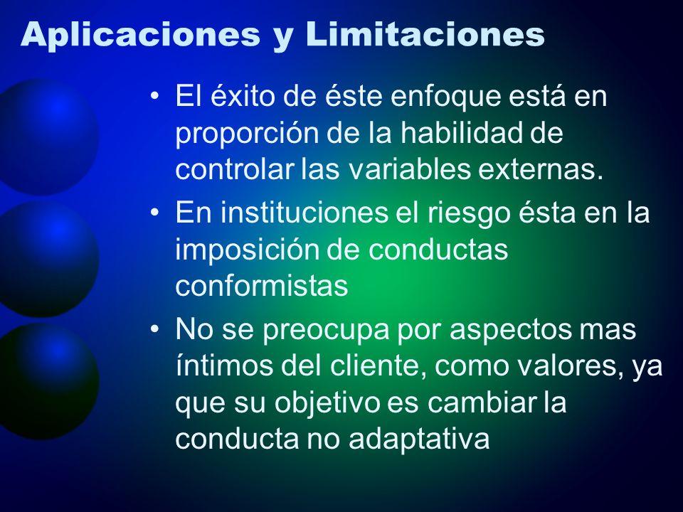 Aplicaciones y Limitaciones El éxito de éste enfoque está en proporción de la habilidad de controlar las variables externas. En instituciones el riesg