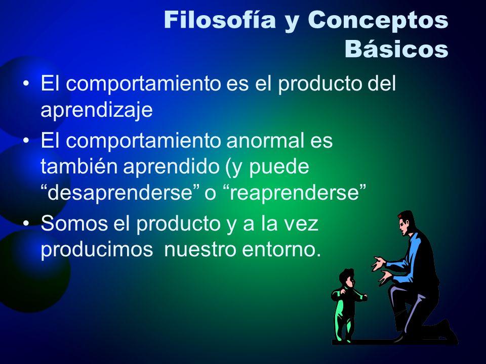 Filosofía y Conceptos Básicos La terapia contemporánea basada en el comportamiento enfatiza una variedad de conceptualizaciones, métodos de investigación y tratamiento para explicar y cambiar el comportamiento