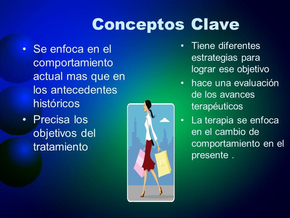 Condicionamiento Clásico (Pavlov) Estímulo Incondicionado Respuesta Incondicionada