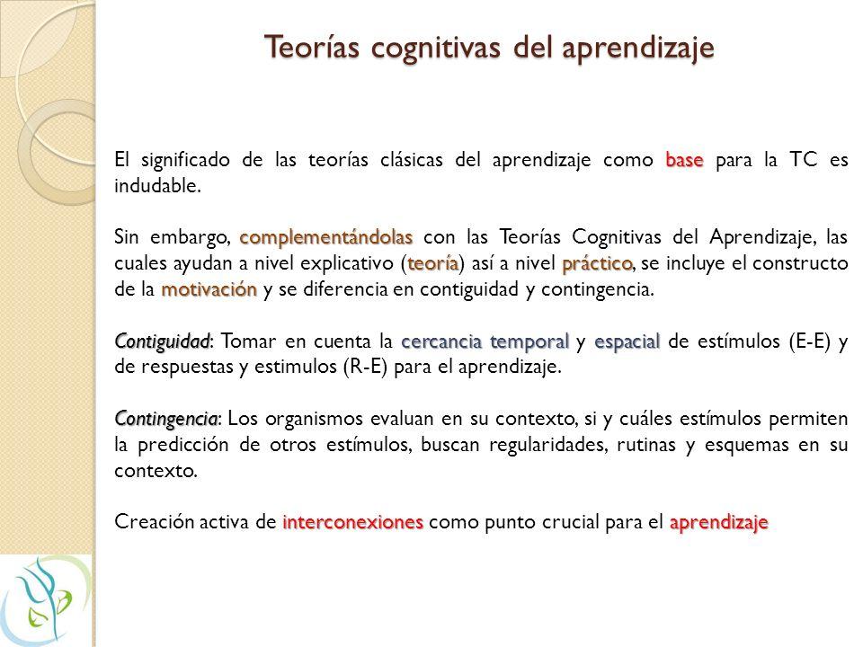 Teorías Cognitivas Cogniciones procesos transformareducenanalizan guardanrecuperanusan Cogniciones son todos los procesos que transforma información,