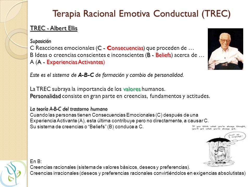 Formulación de caso Conducta Acciones fenómenos experiencia Acciones abiertas, fenómenos cognitivos internos y la experiencia de afecto o emociones. m