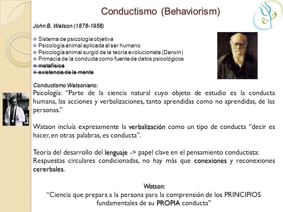 Conductismo (Behaviorism) John B.