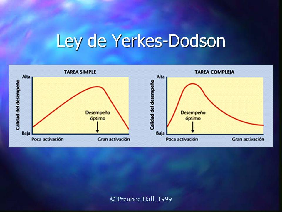 © Prentice Hall, 1999 Ley de Yerkes-Dodson