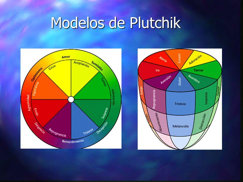 Modelos de Plutchik