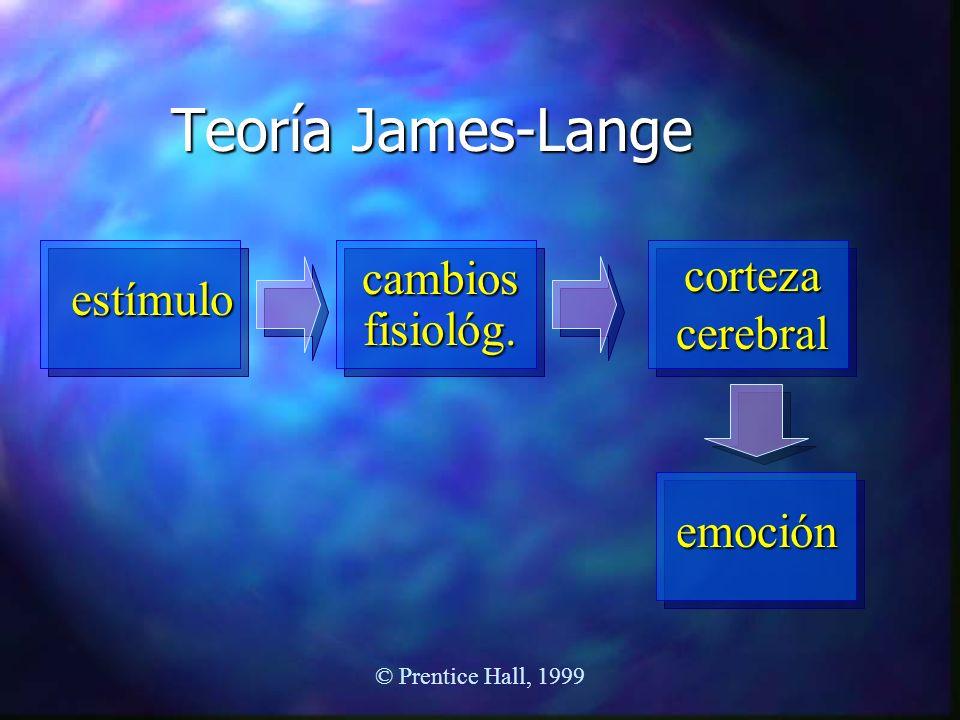 © Prentice Hall, 1999 Teoría James-Lange cambios fisiológ. estímulo emoción corteza cerebral