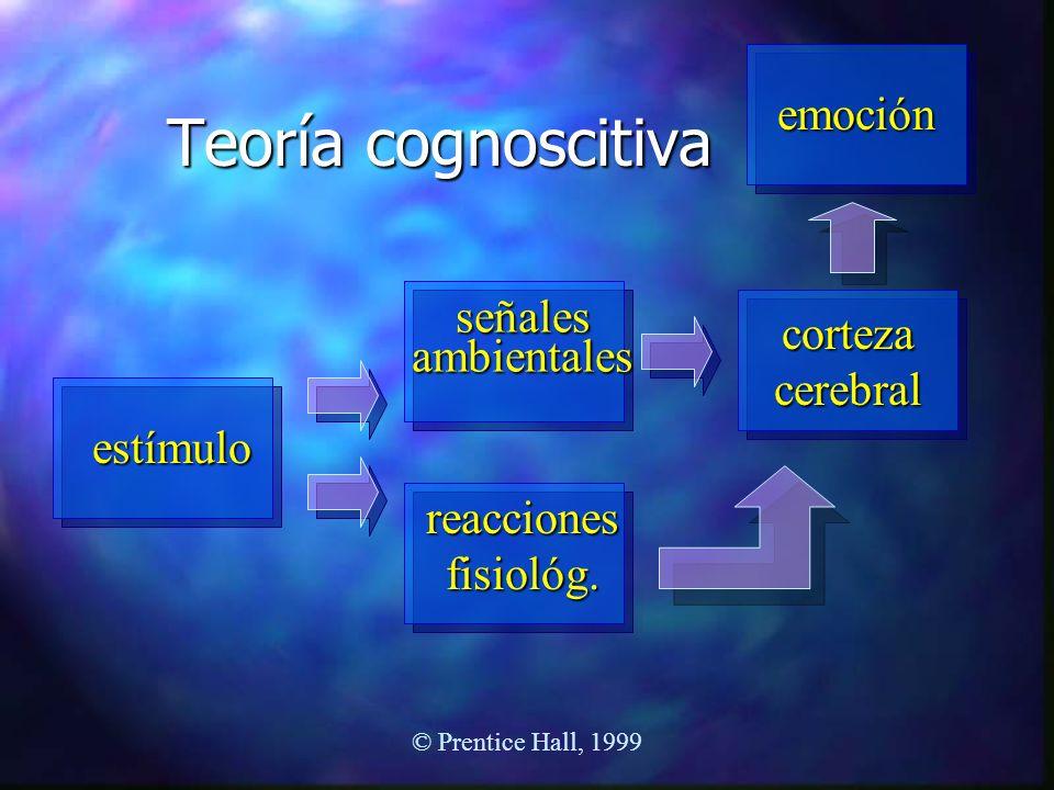 © Prentice Hall, 1999 Teoría cognoscitiva estímulo señales ambientales reacciones fisiológ. corteza cerebral emoción