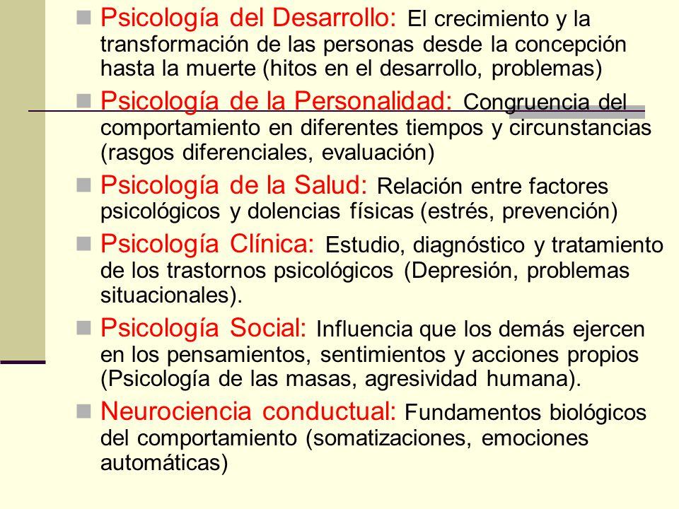 Psicología del Desarrollo: El crecimiento y la transformación de las personas desde la concepción hasta la muerte (hitos en el desarrollo, problemas)