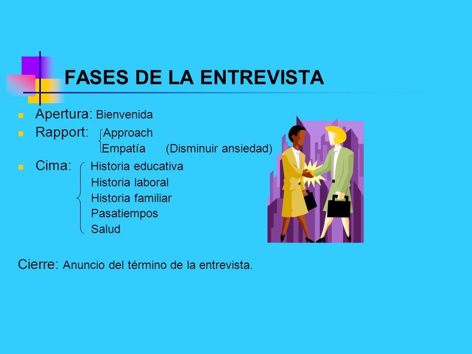 FASES DE LA ENTREVISTA Apertura: Bienvenida Rapport: Approach Empatía (Disminuir ansiedad) Cima: Historia educativa Historia laboral Historia familiar