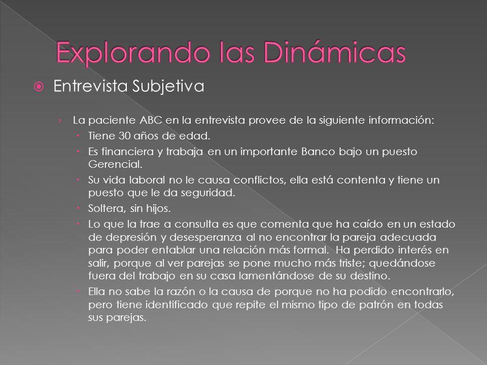 Entrevista Subjetiva La paciente ABC en la entrevista provee de la siguiente información: Tiene 30 años de edad. Es financiera y trabaja en un importa