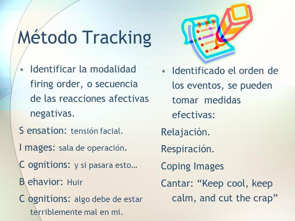 Método Tracking Identificar la modalidad firing order, o secuencia de las reacciones afectivas negativas. S ensation: tensión facial. I mages: sala de