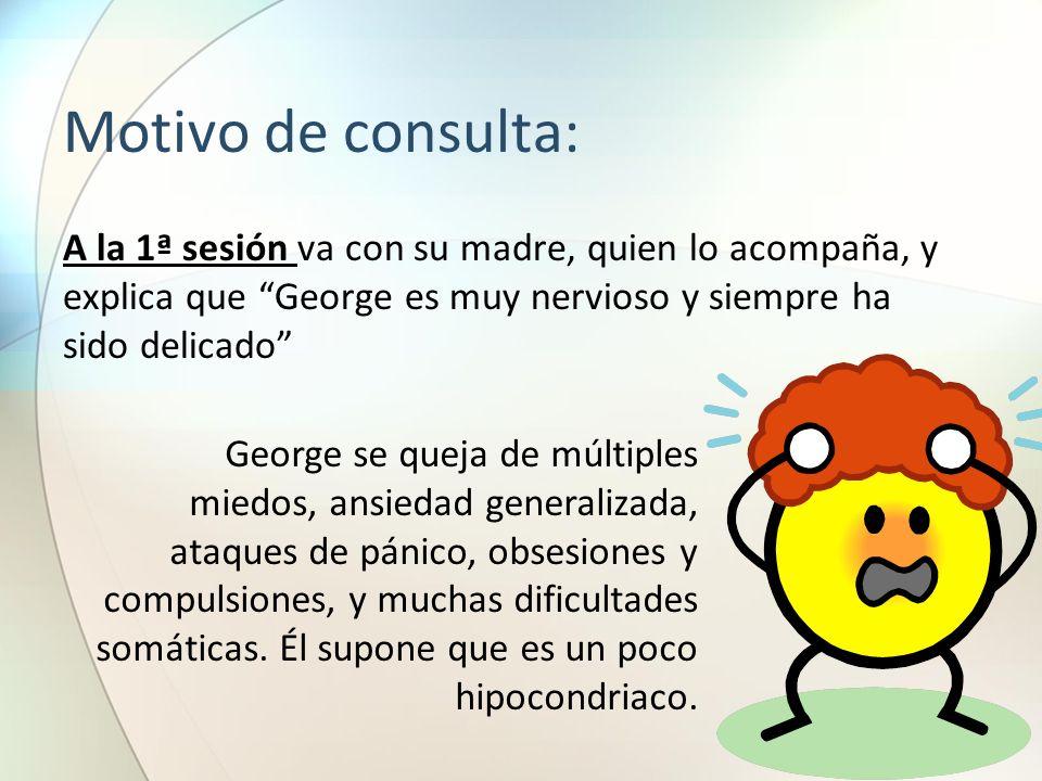 Sintomatología.