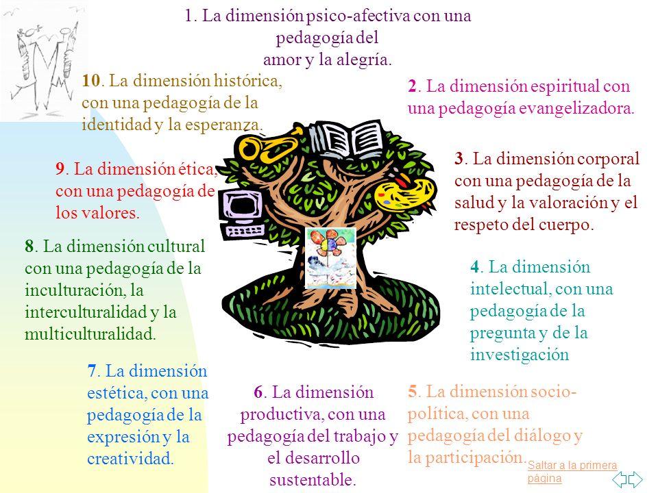 Saltar a la primera página 10. La dimensión histórica, con una pedagogía de la identidad y la esperanza. 2. La dimensión espiritual con una pedagogía