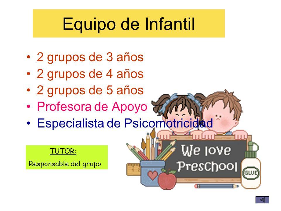 Equipo de Infantil 2 grupos de 3 años 2 grupos de 4 años 2 grupos de 5 años Profesora de Apoyo Especialista de Psicomotricidad TUTOR: Responsable del