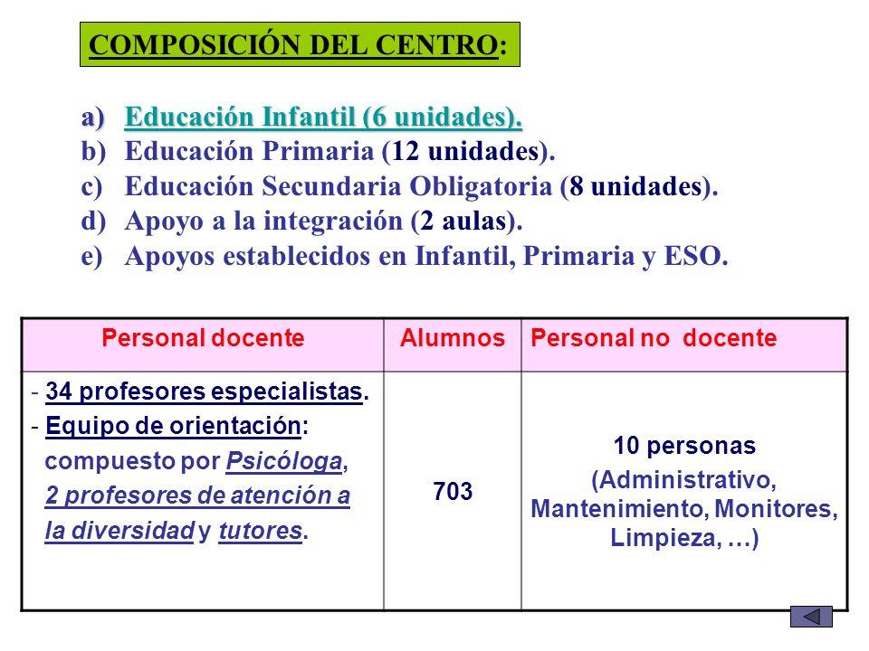 COMPOSICIÓN DEL CENTRO: a)Educación Infantil (6 unidades). Educación Infantil (6 unidades).Educación Infantil (6 unidades). b)Educación Primaria (12 u