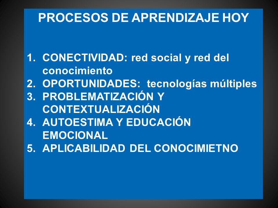 PROCESOS DE APRENDIZAJE HOY 1.CONECTIVIDAD: red social y red del conocimiento 2.OPORTUNIDADES: tecnologías múltiples 3.PROBLEMATIZACIÓN Y CONTEXTUALIZ