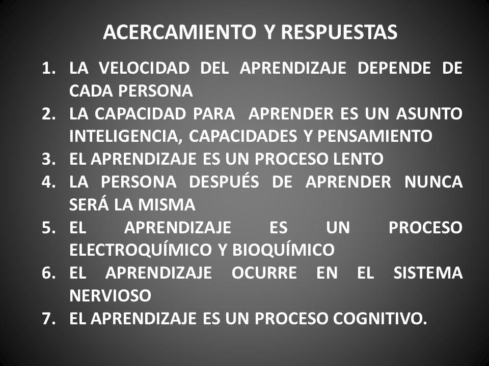 ACERCAMIENTO Y RESPUESTAS 1.LA VELOCIDAD DEL APRENDIZAJE DEPENDE DE CADA PERSONA 2.LA CAPACIDAD PARA APRENDER ES UN ASUNTO INTELIGENCIA, CAPACIDADES Y
