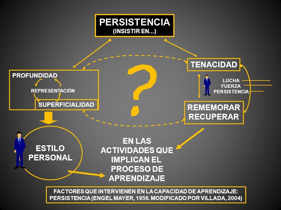 PERSISTENCIA (INSISTIR EN...) FACTORES QUE INTERVIENEN EN LA CAPACIDAD DE APRENDIZAJE: PERSISTENCIA (ENGEL MAYER, 1956. MODIFICADO POR VILLADA, 2004)